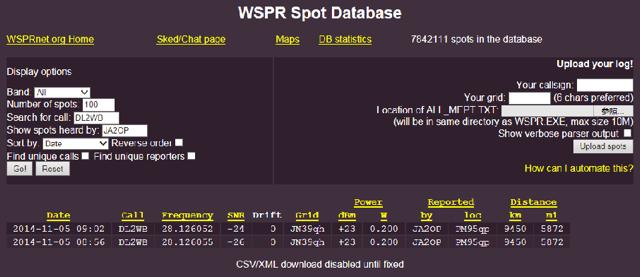 WSPR Spot Database