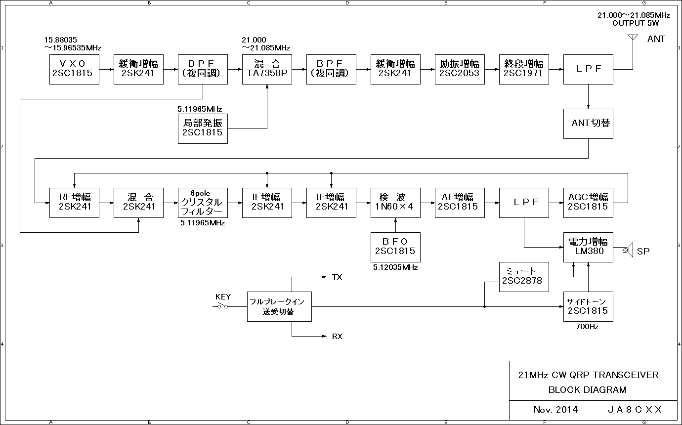 JA8CXX 21MHz QRP CW トランシーバ