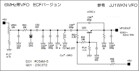 図1 6MHz帯VFO ECFバージョン