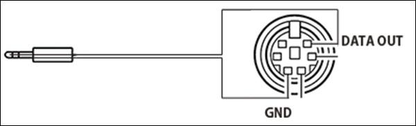 図1 ケーブル接続図
