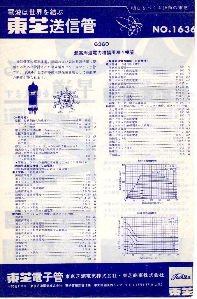 70's CQ Hamradio