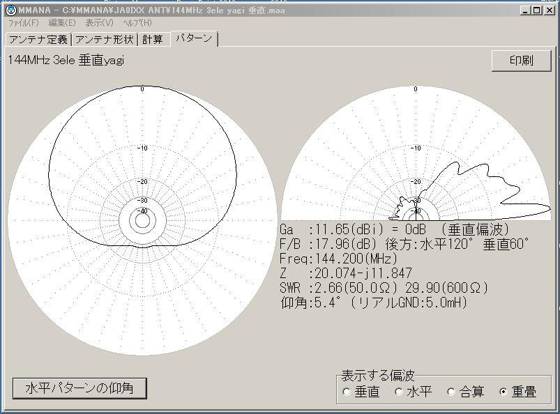 垂直偏波時の放射パターン