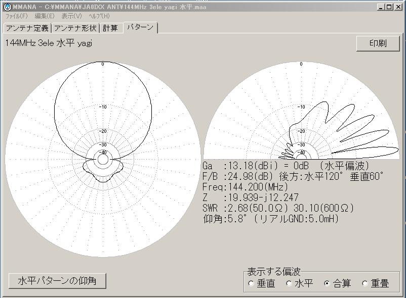 水平偏波時の放射パターン