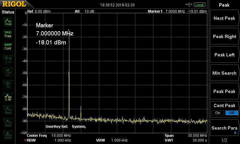 BPF通過後の出力スペクトラム