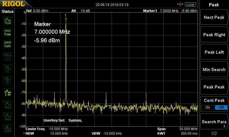 送信出力スプリアス/第二、第三高調波は-60dB以下